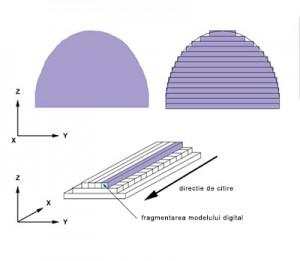 fragmentare mdoel 3d manufactura aditiva
