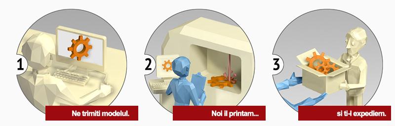 comanda printare 3D