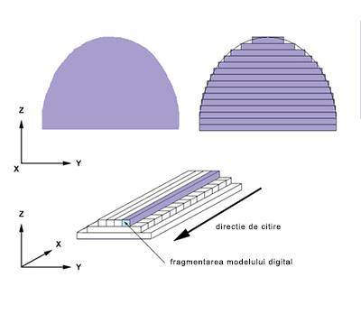 fragmentare model 3d manufactura aditiva